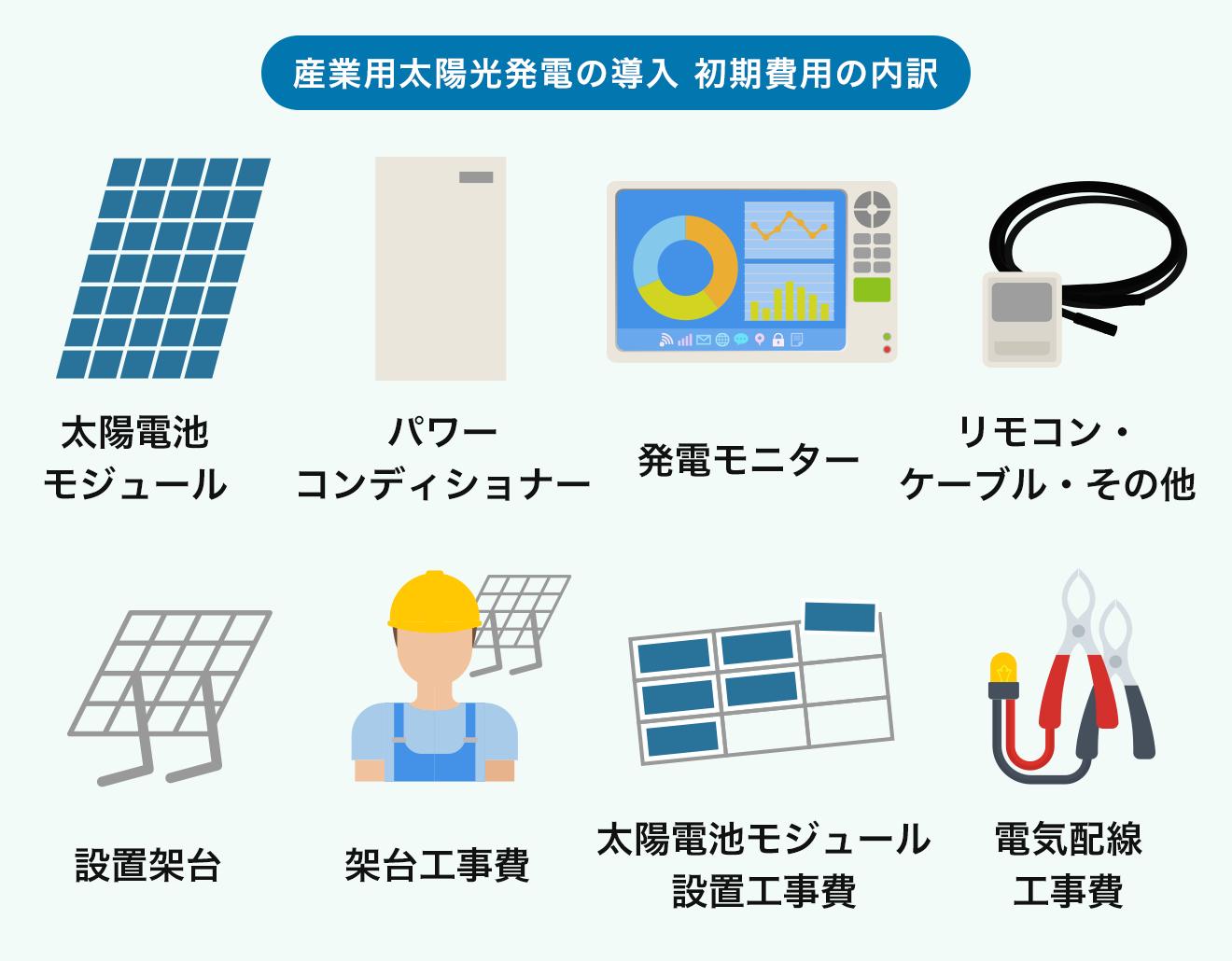 産業用太陽光発電の導入 初期費用の内訳