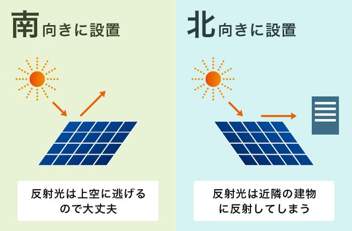 太陽光発電の反射光