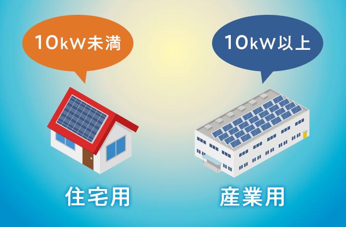 太陽光発電住宅用と産業用の違い