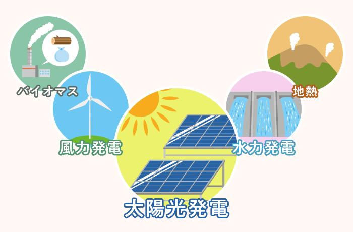 クリーンエネルギーとは